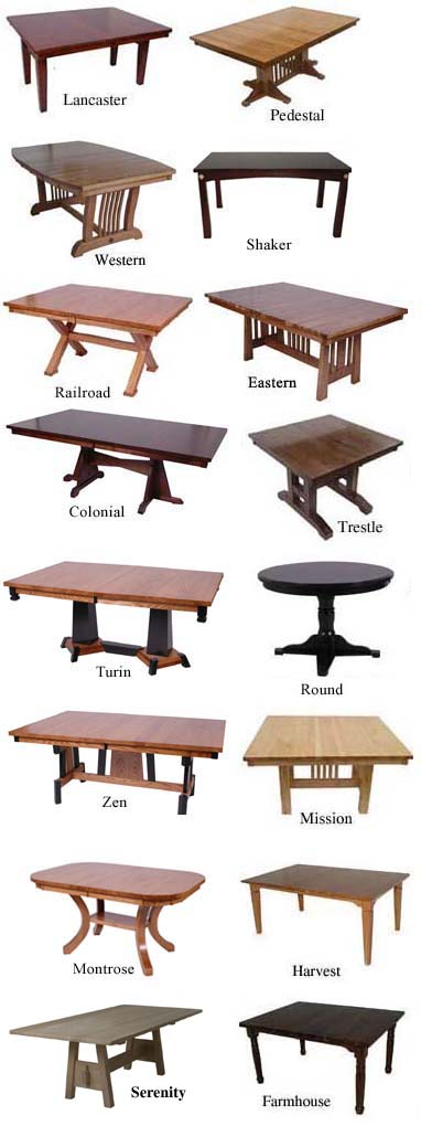 Guide To Tables