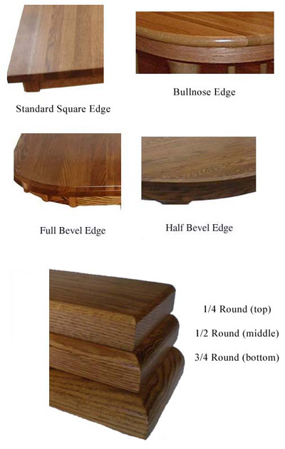 Table Edge Options